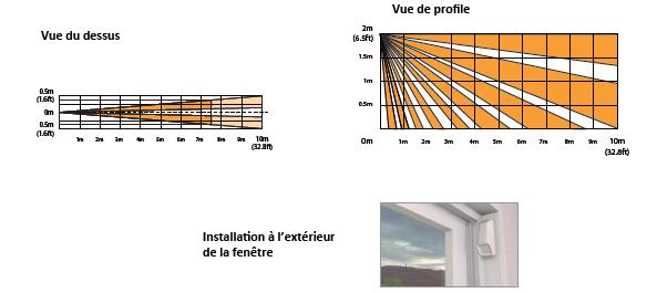 Détecteur Paradox NVR35