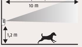 Détecteur de mouvement spécial chien